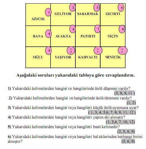 yapilandirilmis grid ornegi Yapılandırılmış Grid(ızgara)